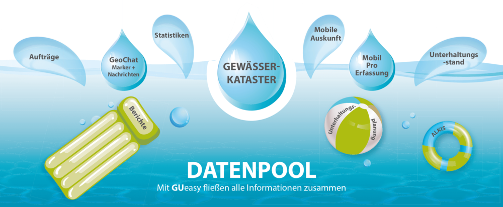Masuch Geoinformation